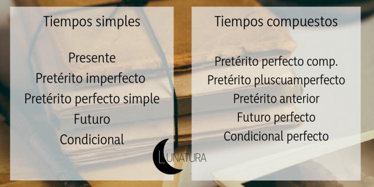 Temas literarios (1)